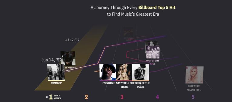 music_history.jpg